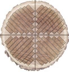 quartersawnoak cutdiagram