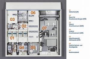 Schaltplan Sicherungskasten Hausanschluss : hea presse was z hlt beim z hlerschrank ~ Watch28wear.com Haus und Dekorationen