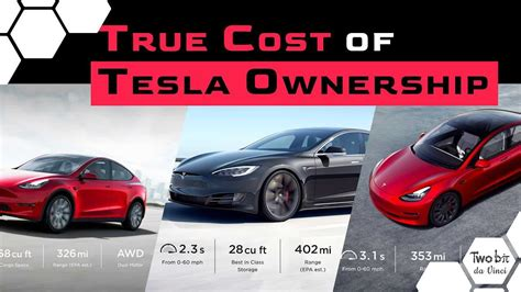 15+ True Cost To Own Tesla 3 Pictures