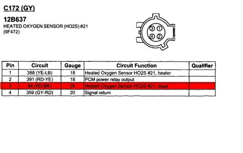 Ford Oxygen Sensor Wiring Color Code by Wiring Diagram For Oxygen Sensor Taurus Car Club Of