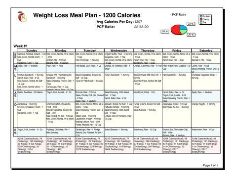 joe weight loss meal plan exle joe weight