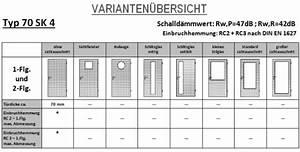 Tür Klimaklasse 3 : wohnungseingangst r typ 70 schallschutzklasse 4 wei lack ~ Lizthompson.info Haus und Dekorationen