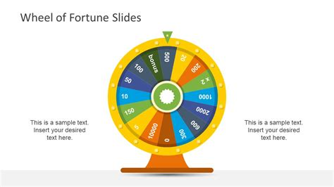 wheel  fortune powerpoint template slidemodel