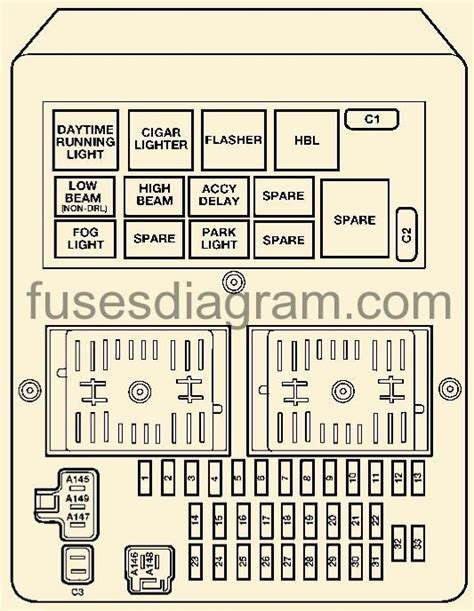1999 Jeep Grand Fuse Panel Diagram by 1999 Jeep Grand Fuse Panel Wiring Diagram And