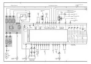 sterling fuse panel diagram sterling image wiring 2005 sterling truck ignition switch wiring diagram 2005 auto on sterling fuse panel diagram