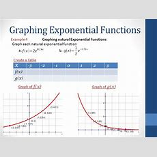 Exponential And Logarithmic Functions  Ppt Video Online Download