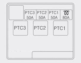 Hyundai I30  2015  U2013 2016   U2013 Fuse Box Diagram