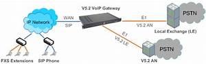 V5 2 Voip Gateway