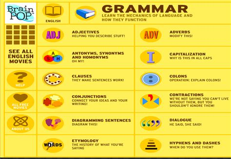 7 Great Grammar Sites For Teachers And Students  Educational Technology And Mobile Learning