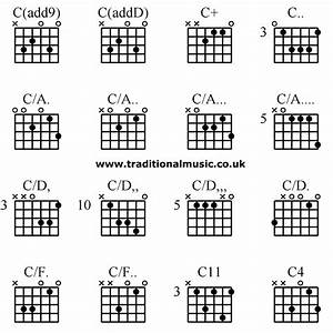 Advanced Guitar Chords C Add9  C Addd  C  C    C  A  C  A   C  A    C  A      C  D  C  D   C  D    C  D