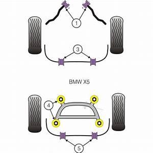 4 X Powerflex Pfr5  Tonnenlager Bmw