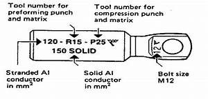 Bs7609  U0026 Bs7727 The British Standards For Crimping
