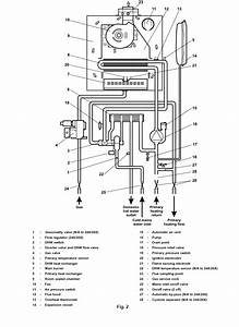 Boiler Manuals  Alpha Cb28 Products