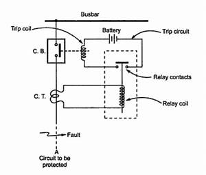 trip circuit of a circuit breaker your electrical home With adjustable shunt generator circuit schematic diagram