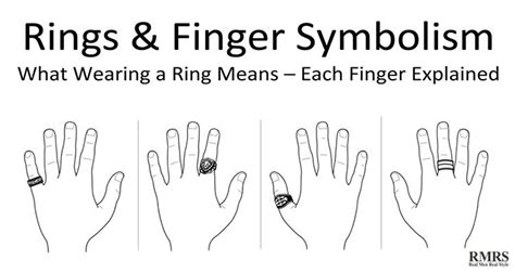 5 tips for incorporating rings into your ring symbolism