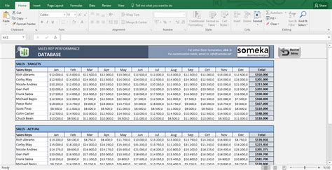 monthly sales tracking spreadsheet  salesman