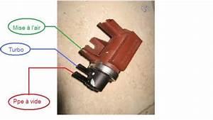 Branchement Manometre Pression Turbo : vanne egr ou electrovanne pression turbo ~ Gottalentnigeria.com Avis de Voitures