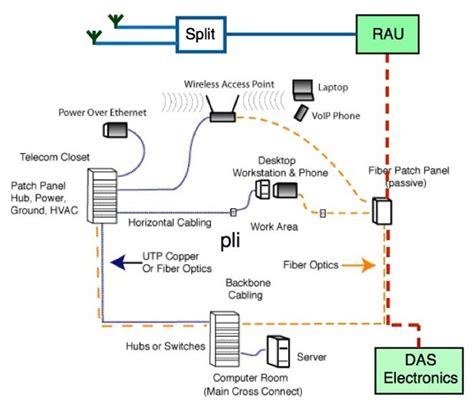 foa reference  fiber optics fiber optics