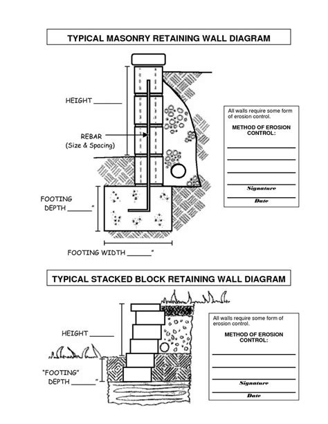 brick retaining wall detail retaining wall details retaining wall footing detail landscape architecture pinterest