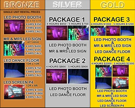 Rental Prices by Led Signs For Rent New York