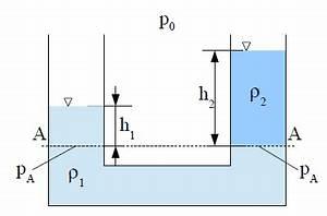 Lichtbrechung Berechnen : hydraulischer druck str mung berechnen ~ Themetempest.com Abrechnung