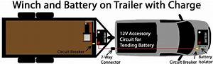 Wiring A Trailer Mounted Winch To A Trailer Battery And