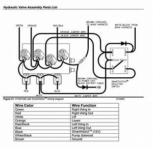 Boss Rt3 Wiring Diagram
