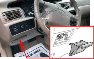 Fuse Box Diagram Toyota Camry  Xv20  1997