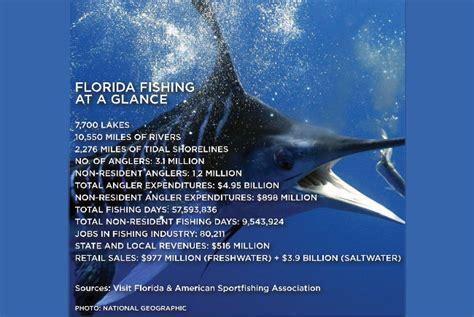 florida fishing industry glance billion dollar business stats