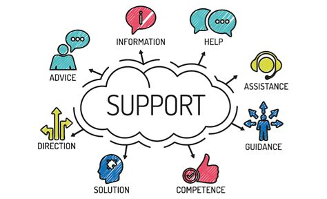 Antivirus And Security Software Technical Support