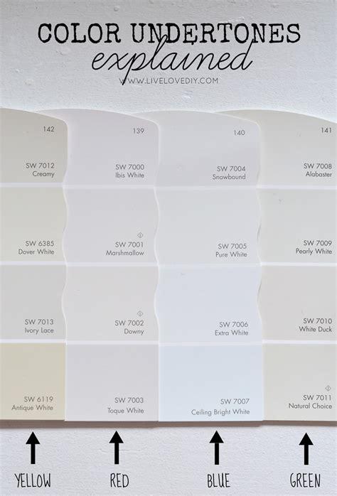 28 best behr white paint colors tricks for choosing the best white paint color behr white