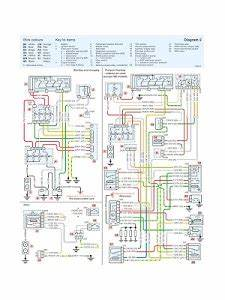 Peugeot 407 Wiring Diagram Full 1 0 Apk
