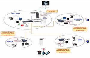 Netgear Wireles Router Setup Diagram
