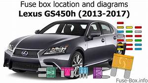 Fuse Box Location And Diagrams  Lexus Gs450h  2013-2017