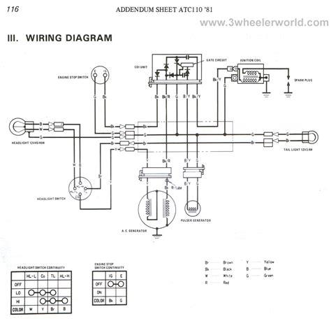 Tao Kart Wire Cdi Wiring Diagram