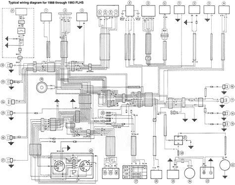 93 Dyna Wiring Diagram by Sch 233 233 Lectrique Des Harley Davidson Big Wiring