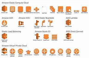 Design Elements  U2014 Aws Compute And Networking  Find More In