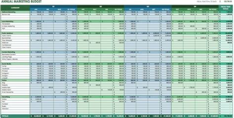 cost analysis spreadsheet template spreadsheet templates