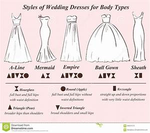 best wedding dress styles for different body types With wedding dress for my body type