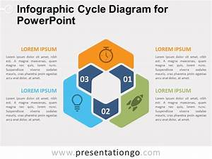 Infographic Cycle  Venn  Diagram For Powerpoint