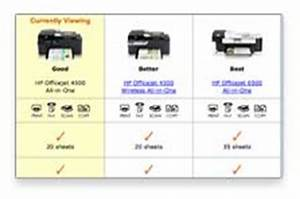Hp Inkjet Printer Comparison Chart Amazon Com Hp Officejet 4500 All In One Cb867a B1h