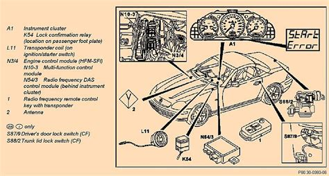 Wiring Diagram Passenger Footwell Control Units Area
