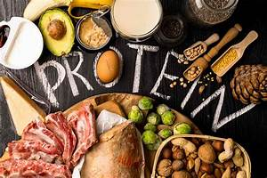 The Protein Content Of 230 Common Foods