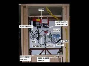 Diy Dumb Waiter Construction Details