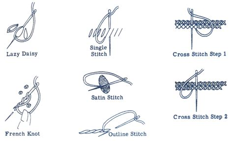 embroidery stitches gingham nursery characters collection free patterns tipnut com