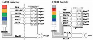 Led 110v Wiring Diagram : stack light led bulb dc 24v ac 110v ~ A.2002-acura-tl-radio.info Haus und Dekorationen