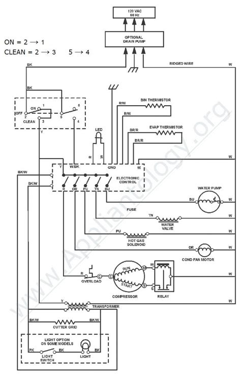 ge monogram zdiswssc refrigerator wiring diagram  appliantology gallery appliantology