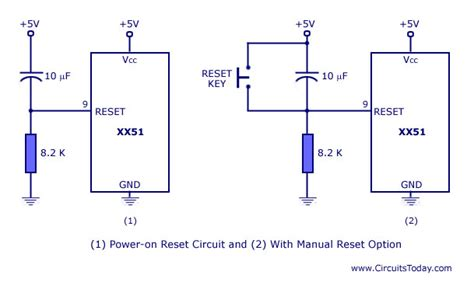 Microcontroller Tutorial Guide