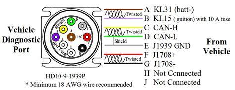 j1708 wiring on a 9 pin sae1049