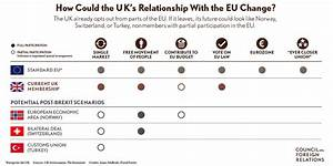 What Brexit Means - Council on Foreign Relations